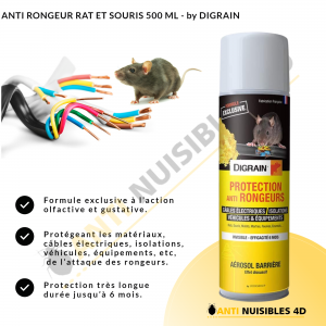 Anti Rats Protection anti rongeurs DIGRAIN